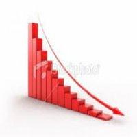Scaderea productiei industriale - semnele unei incetiniri abrupte in economie